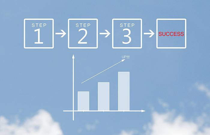 起業のタイプと会社設立の手順